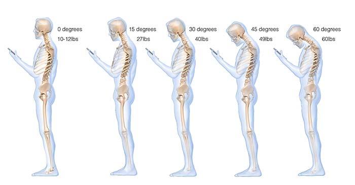 Smartphone fatigue